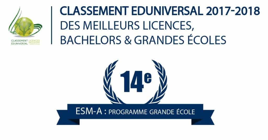 Classement ESMA SMBG